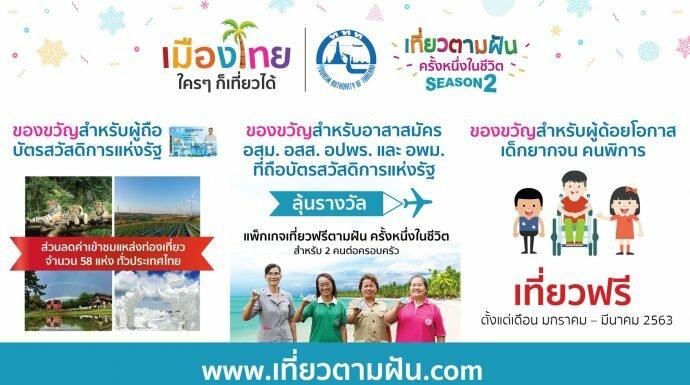 ททท. ส่งมอบความสุขกับโครงการเมืองไทยใครๆ ก็เที่ยวได้ มอบของขวัญการท่องเที่ยวสำหรับผู้ถือบัตรสวัสดิการแห่งรัฐ